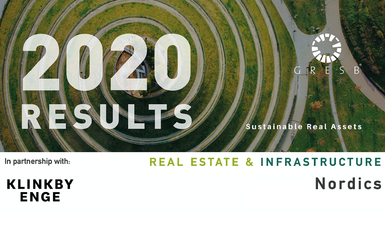 2020 GRESB Real Estate & Infrastructure Results – Nordics
